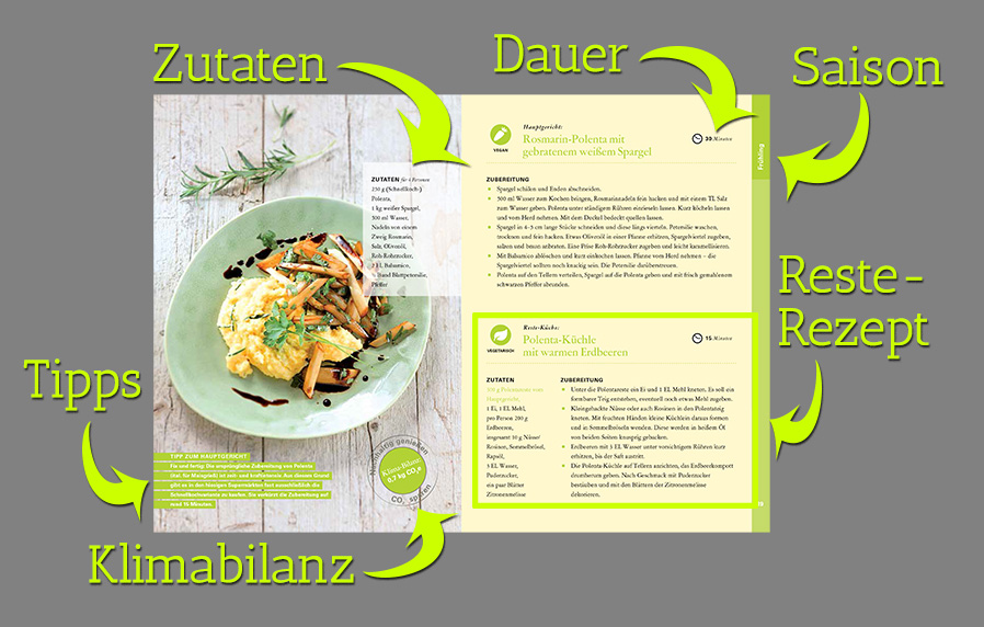 Features Rezeptbüchle_898_572